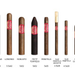 How to choose the right size of cigar by Roman Ripoll